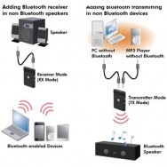 Trasmettitore/Ricevitore Audio Stereo Bluetooth
